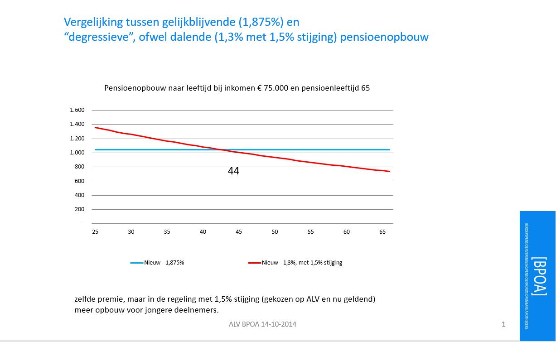 moeilijke quizvragen over nederland